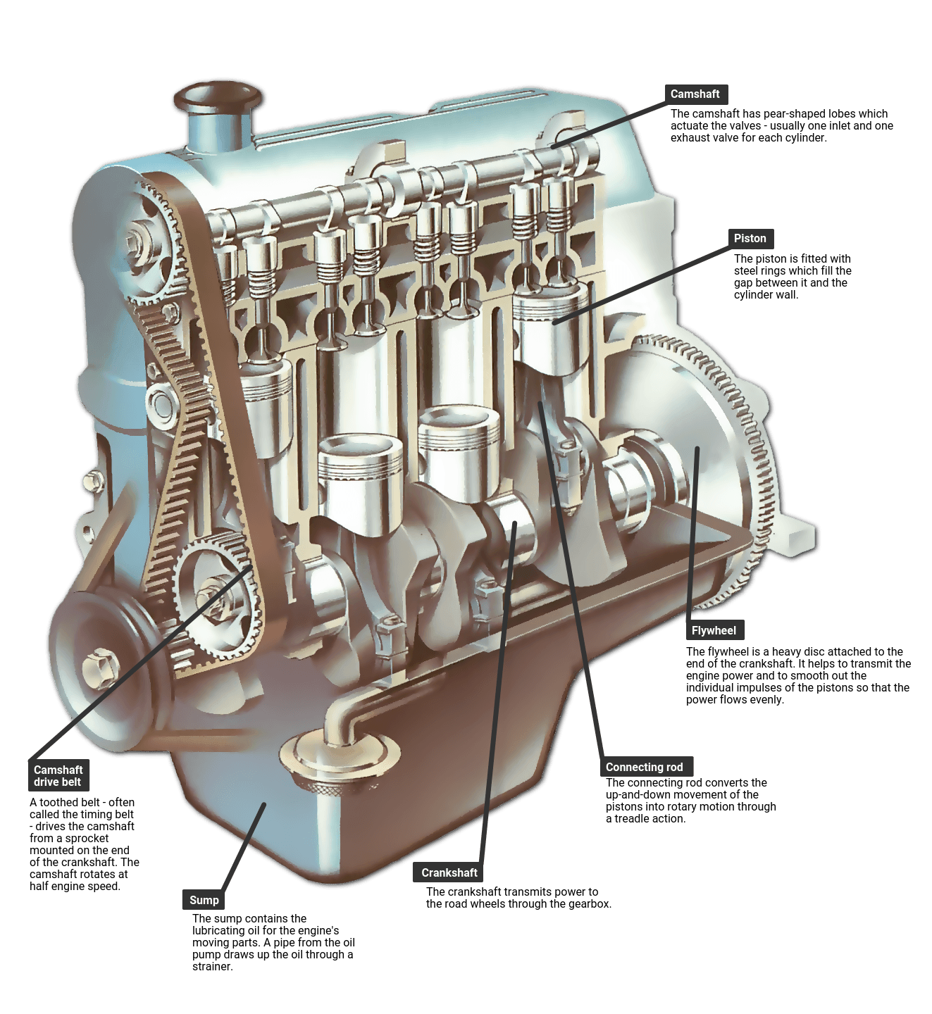 Engine Replacement in Lewisville lewisville